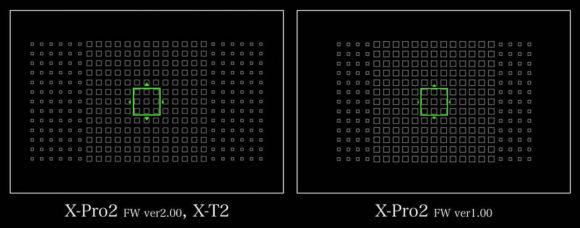 X-T2 X-Pro2(アップデート前) 測距点の違い